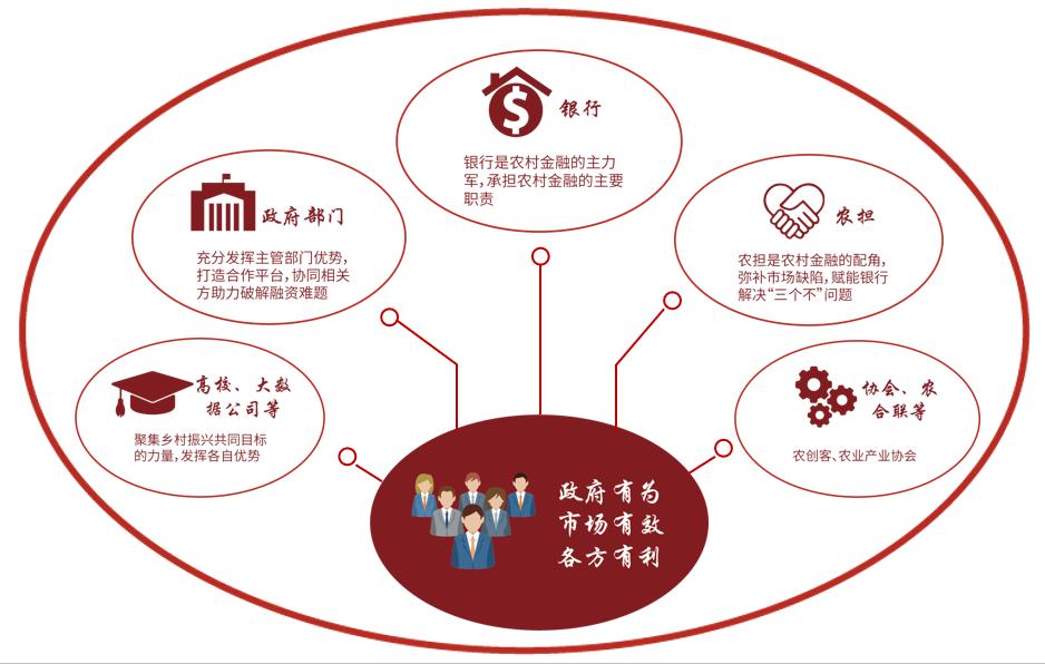 """浙江省农业融资担保公司:协同赋能 农信担保""""浙里担""""模式解剖"""